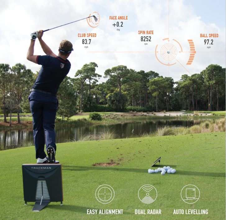 Trackman Can Do Pic